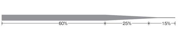 ライトソルト図