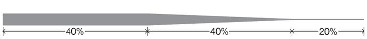 オールパーパスフロロ図